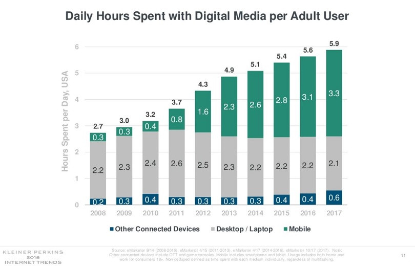 Image_Mary Meeker Chart